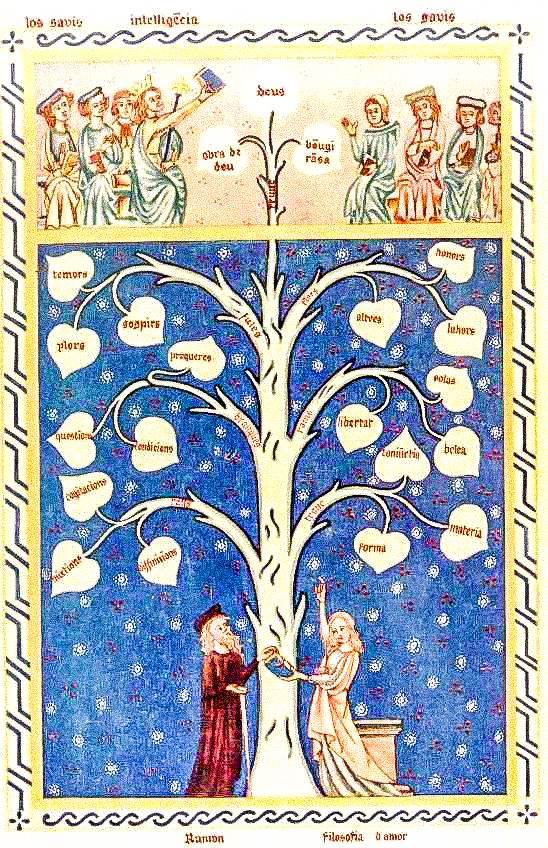 Ramon Llull Arbor Scientiae 5